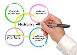 Medicare Advantage Plans Boynton Beach