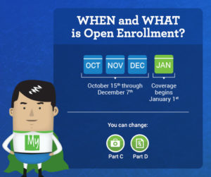 Medicare coverage Open Enrollment Boynton Beach